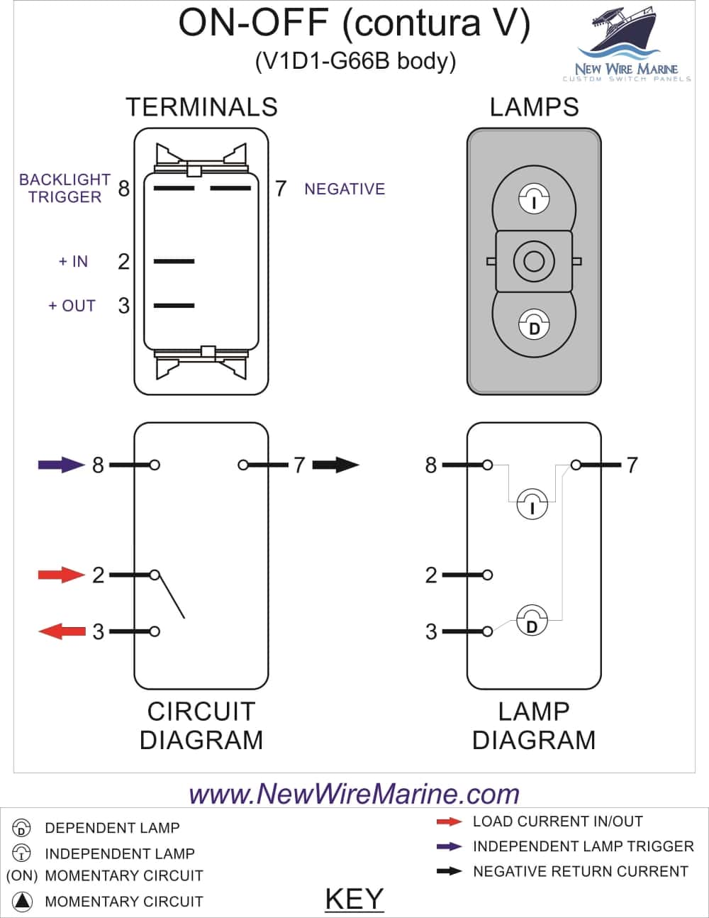 Rocker Switch Wiring Diagrams | New Wire MarineNew Wire Marine