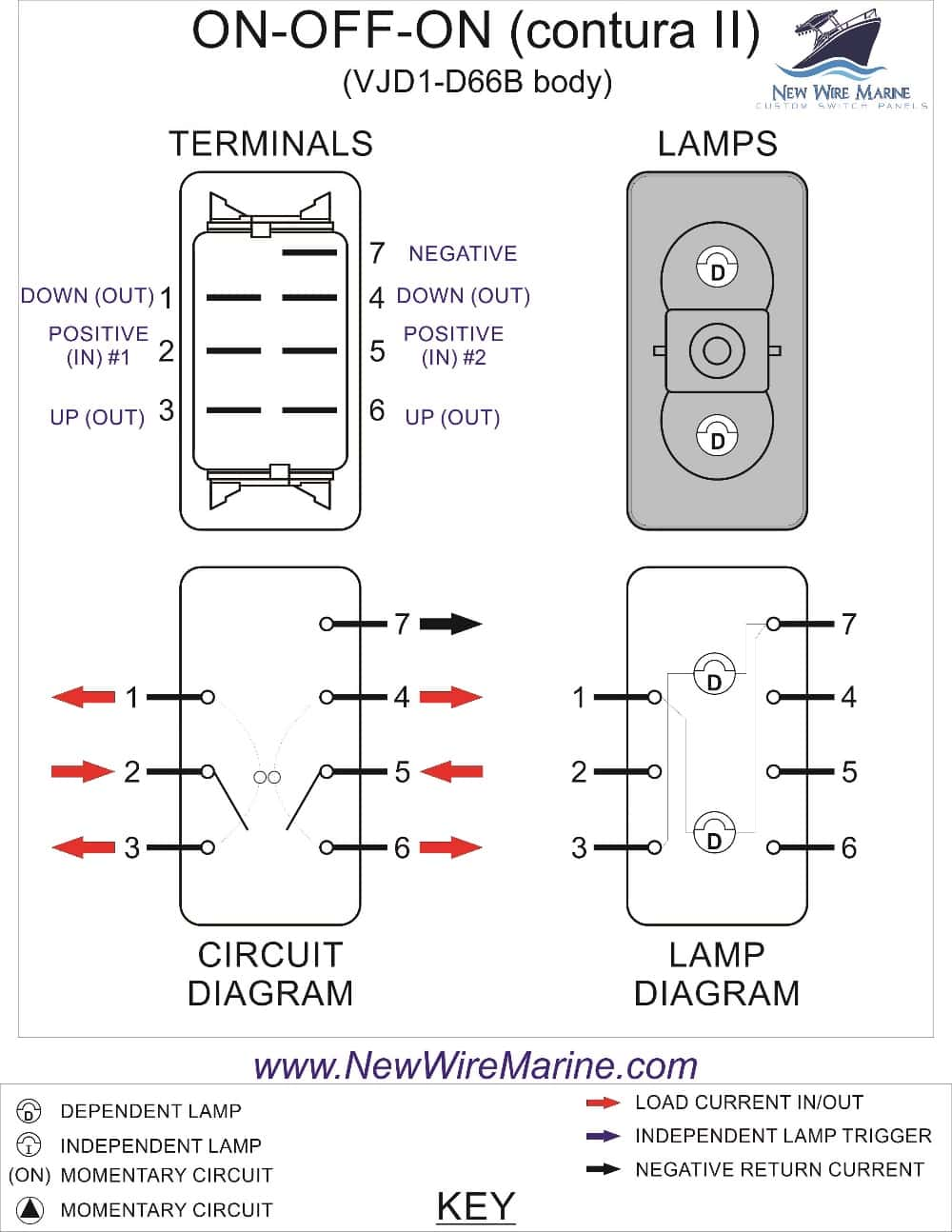 ON-OFF-ON rocker switch wiring diagram