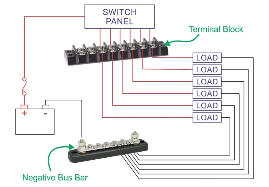 Terminal Block used in a boat electrical system