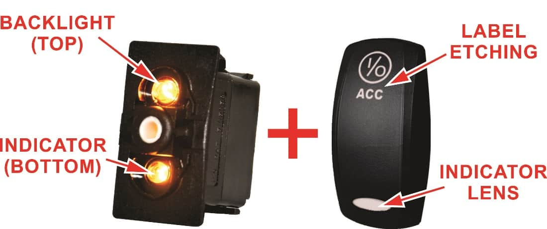 illuminated rocker switches have two lamps. One independent backlight at top, and one dependent indicator light at bottom.