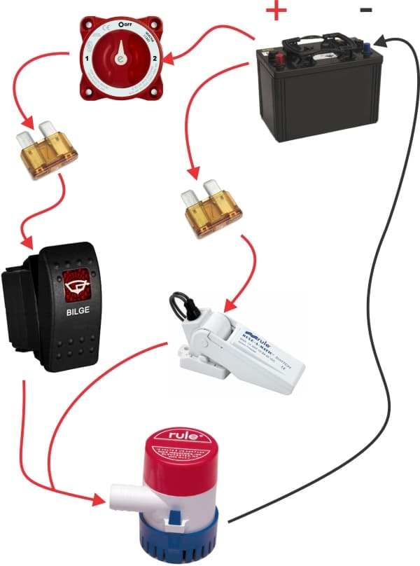 how to wire a bilge pump  onoff bilge switch  new wire marine